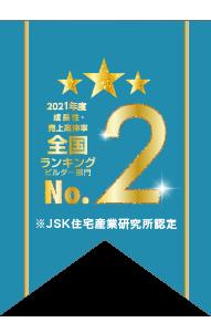 鳥取県 ビルダー部門 2019年度着工棟数no.1